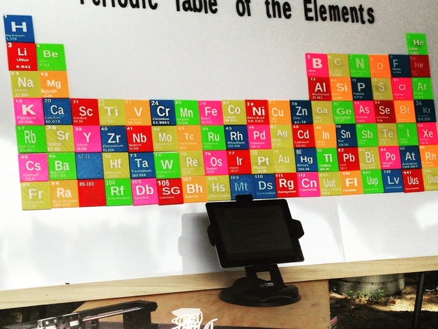 Using a thing to inspire or describe class projects examples 3d printed periodic table urtaz Image collections