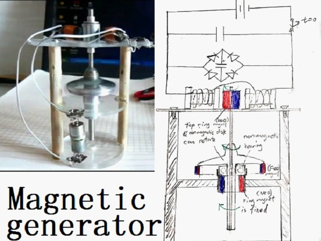 Mini Magnetic Generator By Henry423382589 Thingiverse