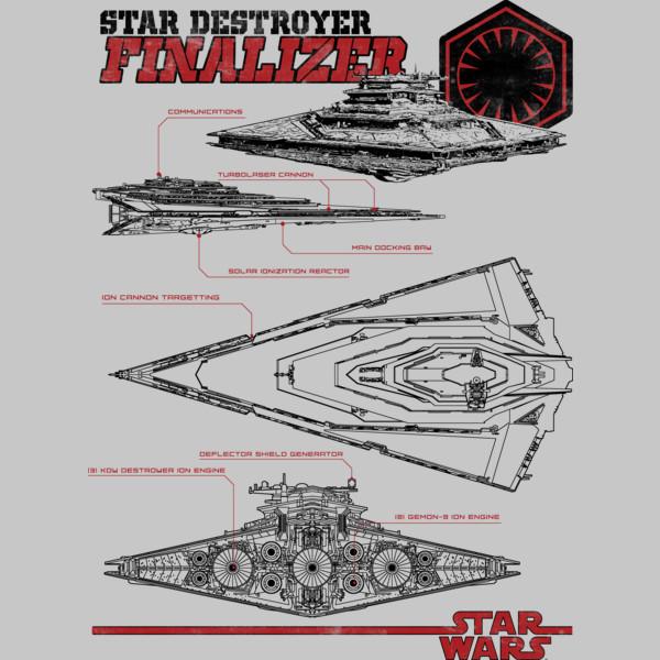 Star Destroyer By Breakfastsandwich Thingiverse
