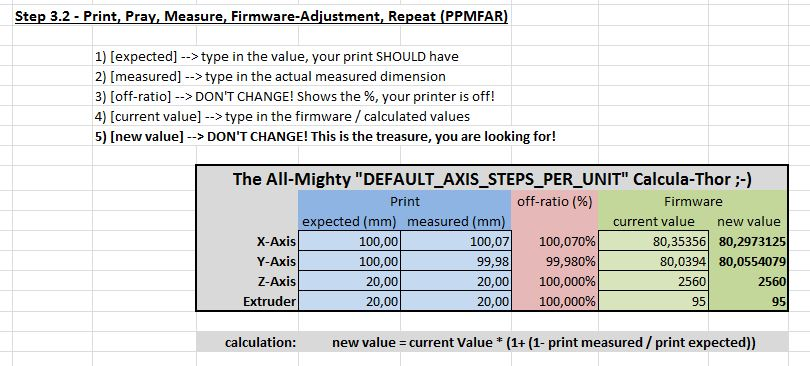 Cartesian Dimensional Calibration with Instructions and Excel
