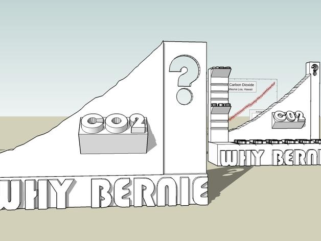 Why Bernie CO2
